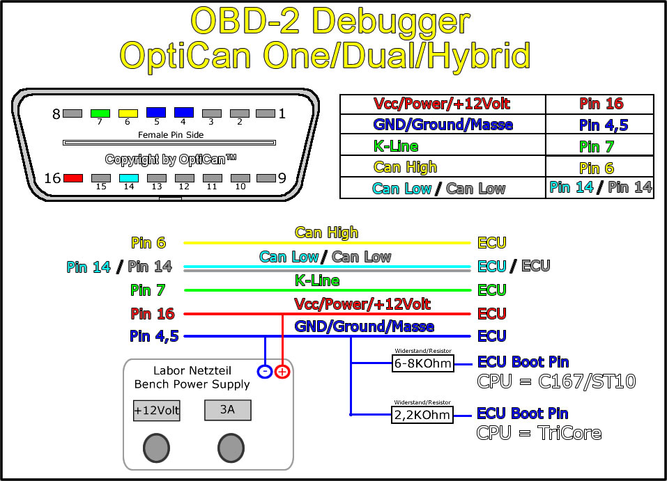 Obd2 Wire Harness Diagram - Blog Wiring Diagrams Obd Wire Harness Pinout on