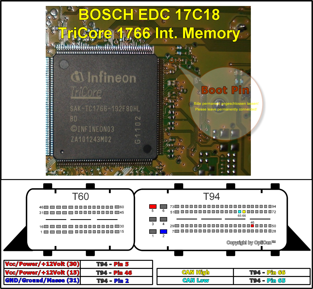 Opel_EDC17C18 infineon tricore bootmode usb jtag bosch edc17 wiring schematic at panicattacktreatment.co