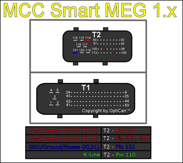 smart-Forum - Sensoren - Steckerbelegung - Pinbelbegung - M160