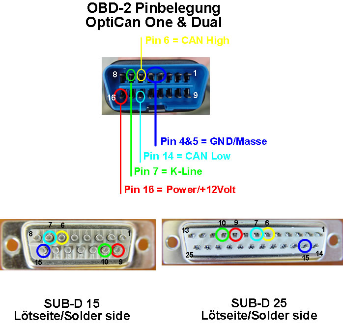 OBD2_Pinbelegung 100 [ obd2 plug wiring diagram ] complete diy plug and play obd2 wiring diagram at honlapkeszites.co